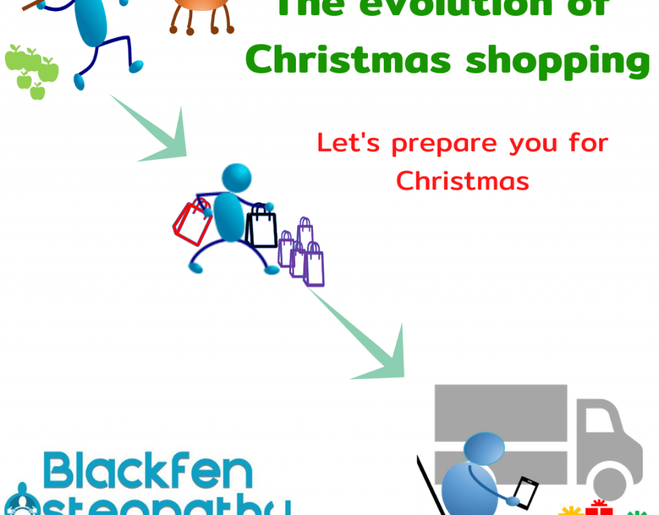 evolution of christmas shopping